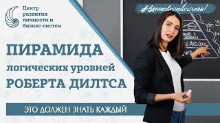 Пирамида логических уровней Роберта Дилтса. Разбирает коуч Наталья Афонина. НЛП и коучинг.