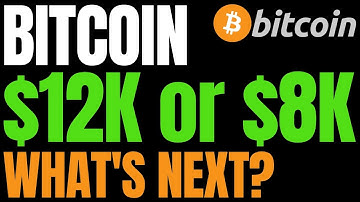 Bitcoin Price to Hit $12K or $8K Next? Crypto Traders Discuss Macro Signs   India Plans BTC Ban