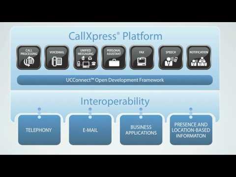 AVST CallXpress 8.1 - Unified Communications Platform