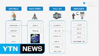 치매 환자 실종 방지 위치추적시스템 개발 / YTN