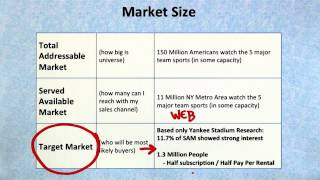 JerseySquare Market Size - How to Build a Startup
