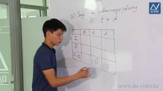 8 класс, 28 урок, Рациональные уравнения как математические модели реальных ситуаций