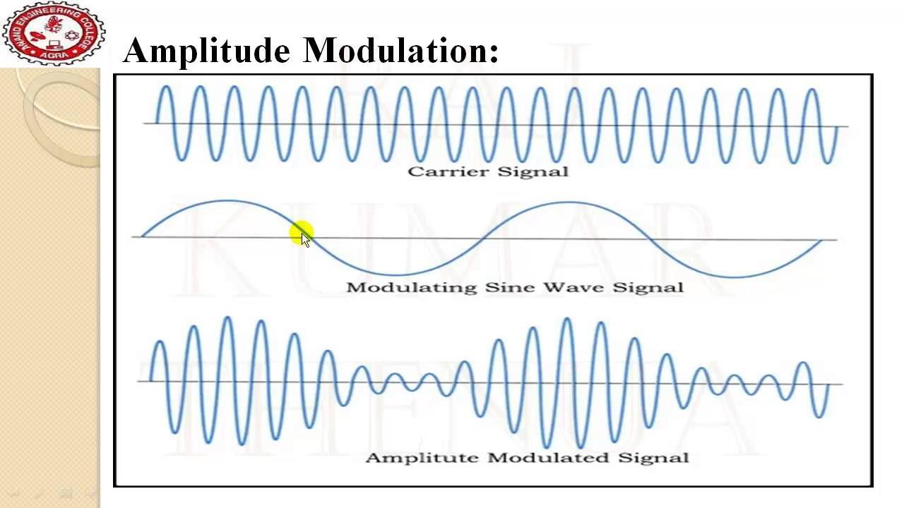 Amplitude modulation vs frequency modulation Custom paper