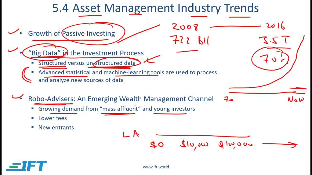 Level I CFA Portfolio Management: An Overview-Lecture 2