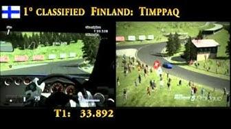 top 20 finland winner timppaq divx