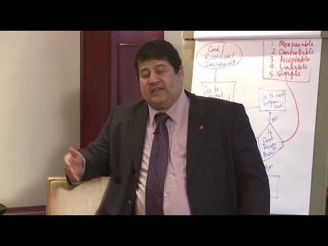 STRATEGIC COST MANAGEMENT - Topic 9 - Implementing Cost Analysis and Control Systems