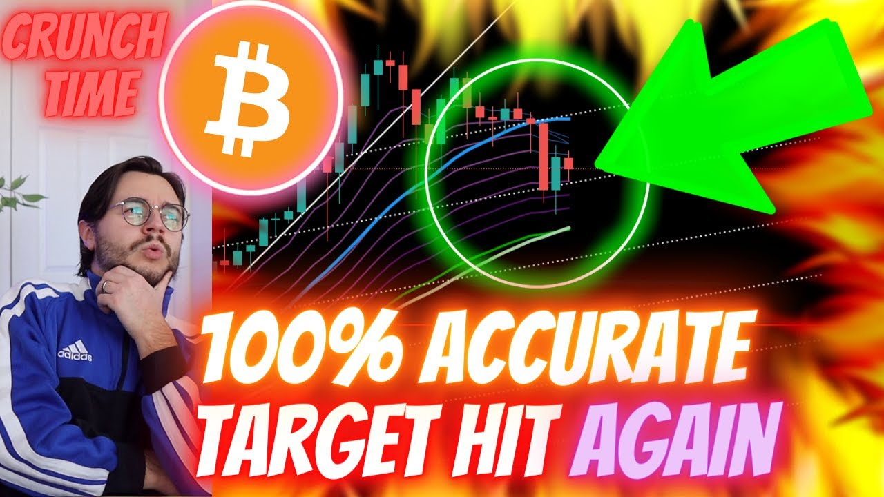 BIG *TIME SENSITIVE* BITCOIN ALERT - YESTERDAY'S TARGET HIT AGAIN - WHAT IS NEXT FOR BITCOIN!?