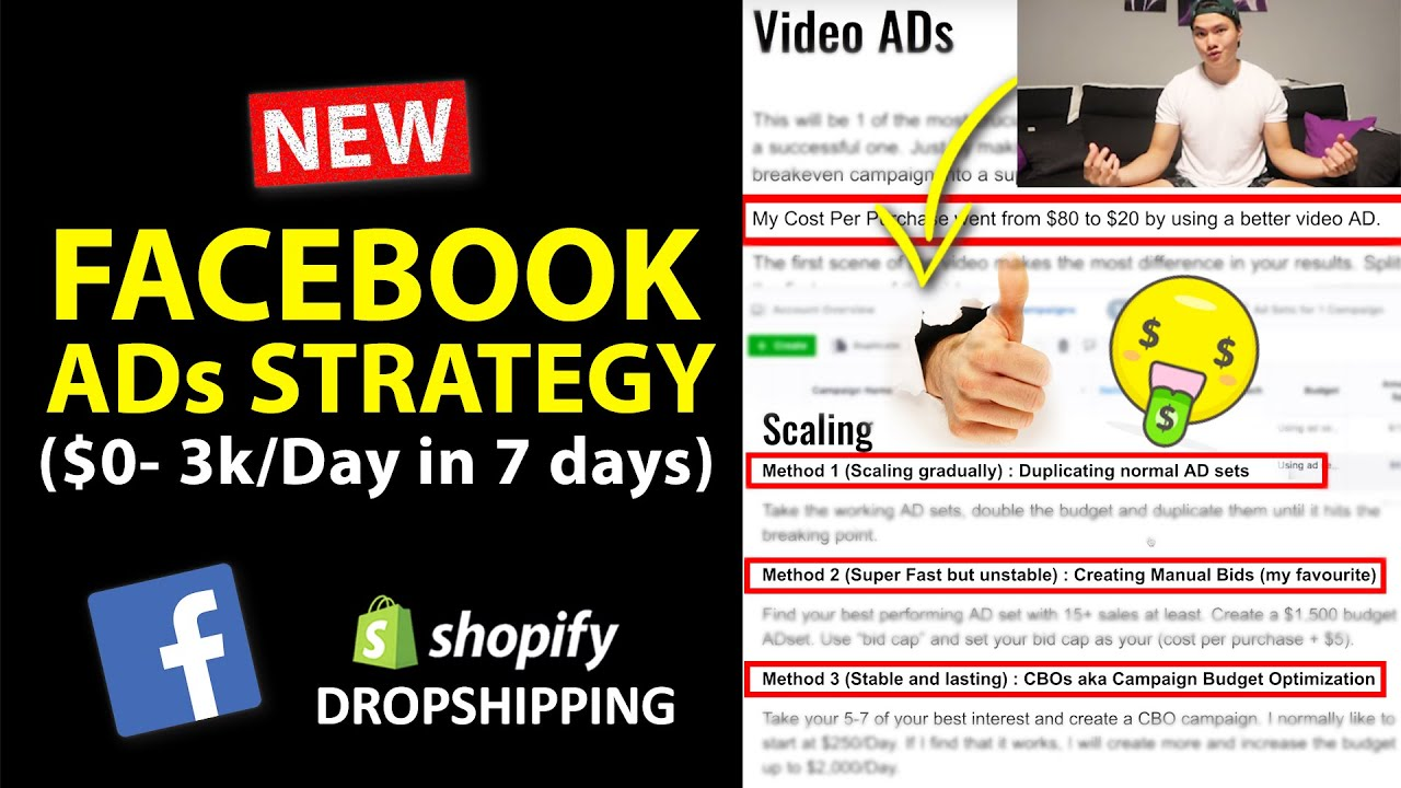 NEW Dropshipping Facebook ADs Testing + Scaling Strategy ($0- 3k/Day in 7  days)