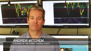 Fibonacci Levels – Can They Be Used to Trade Forex - with FX Coach Andrew Mitchem