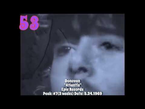 1969 Billboard Year-End Hot 100 Singles