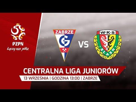 CLJ: Górnik Zabrze - Śląsk Wrocław