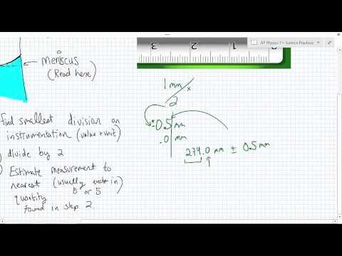 AP Physics 1: Measurement Techniques