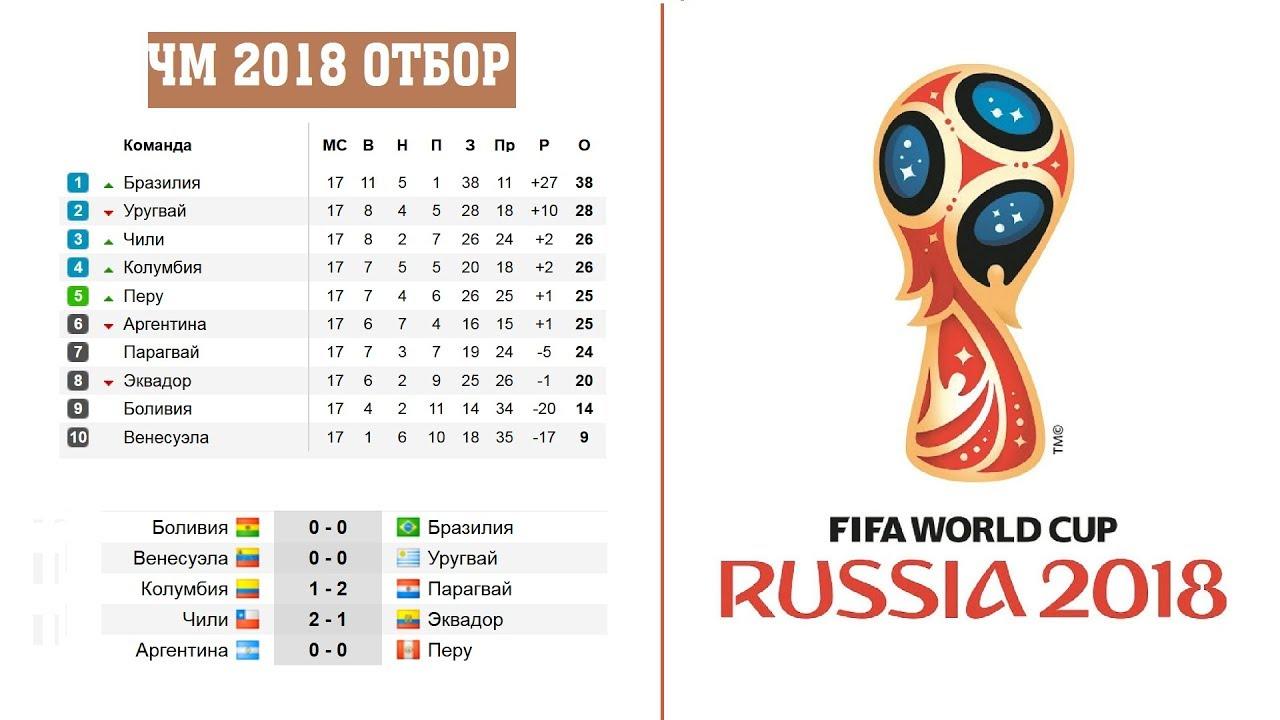 Мира отборочный чемпионат турнир расписание 2018 южная америка по футболу