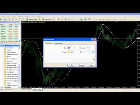Parabolic SAR - Индикатор технического анализа форекс
