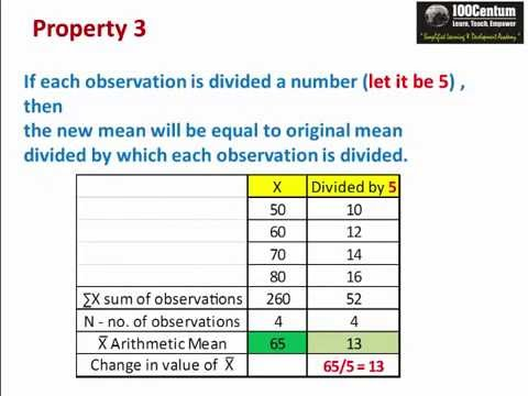 Properties of Arithmetic Mean - Very Important