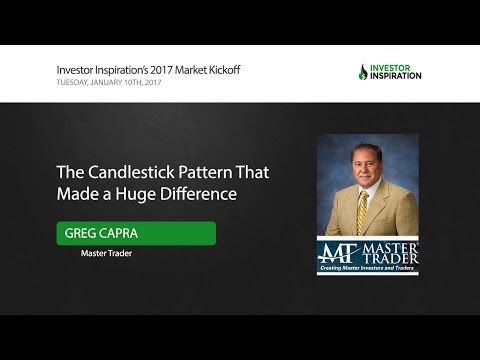 The Candlestick Pattern That Made a Huge Difference | Greg Capra