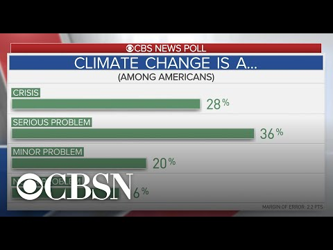CBS News Poll: Most Americans say climate change should be addressed now