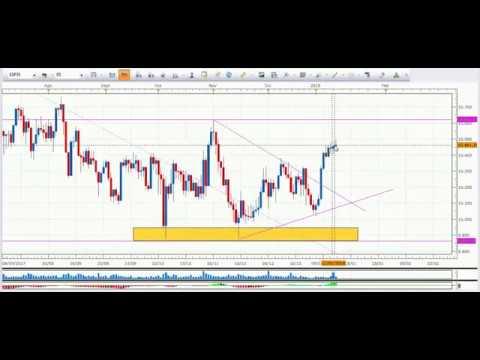 VIDEO, Expectativas semanal de los mercados financieros 13/01/2018
