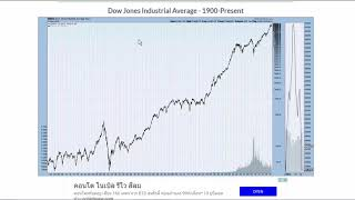 Dow Jones To Hit 50,000 To 100,000 In 5 To 10 Years
