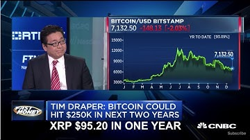 BTC and XRP price in 2020 - 1 Million Dollar XRP Exit Strategy (SAFE)