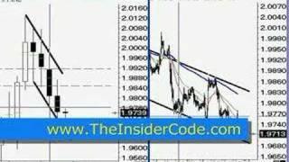Forex Trader - TheInsiderCode.com Mac X pt.3d
