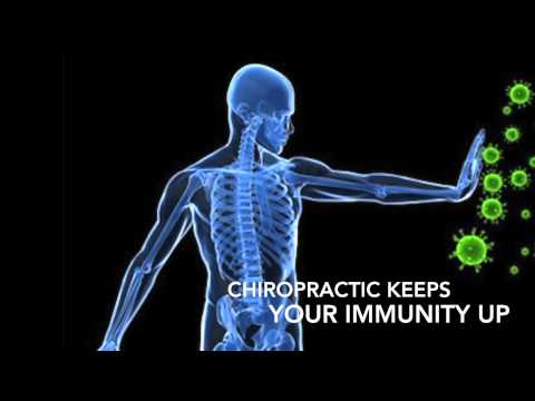 Chiropractor North Miami Beach Florida