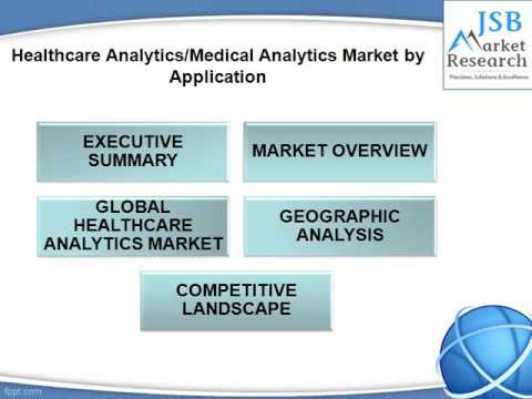 JSB Market Research - Healthcare Analytics/Medical Analytics Market by Application, Type, End-user