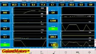 Типовые параметы Январь 7.2 показания датчика кислорода