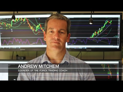How to get through tough trading times with FX Coach Andrew Mitchem