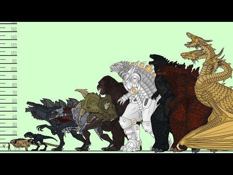 Размеры монстров (ASM) / Monsters Size Comparison (ASM) Godzilla, Mechagodzilla, King Ghidorah