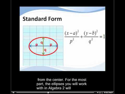 How To Identify An Ellipse Identifying An Ellipse In Algebra 2