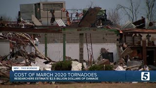 Report: Severe weather events caused nearly $4 billion in damage across Tennessee in 2020