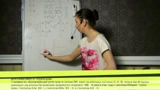 Задачи по генетике: Взаимодействие аллельных генов 2