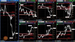 2012.08.21 Forex Correlation Chart Update