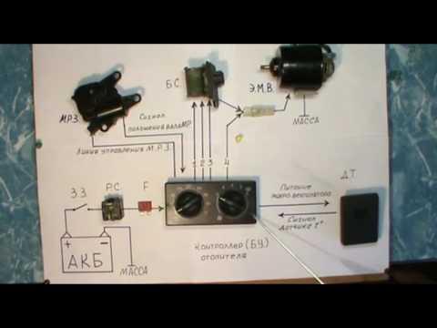 Печка. Отопитель салона ВАЗ 2110 - 11 -12... . Устройство и принцип работы. Авто электрика.
