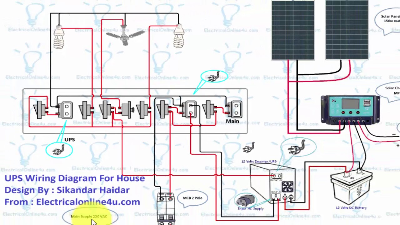 Ups Wiring In Home Diagram With Solar Installation In