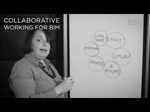 Collaborative Working for BIM - #SocialBIM Episode 5 | The B1M