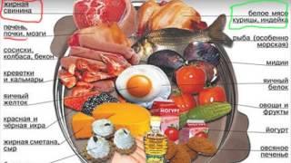 В каких продуктах много холестерина, а в каких - мало.