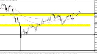 USD/JPY Technical Analysis for April 16, 2019 by FXEmpire.com