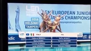 Nuoto Sincronizzato - Campionati Europei Junior Tampere 2018 - Squadra Italia