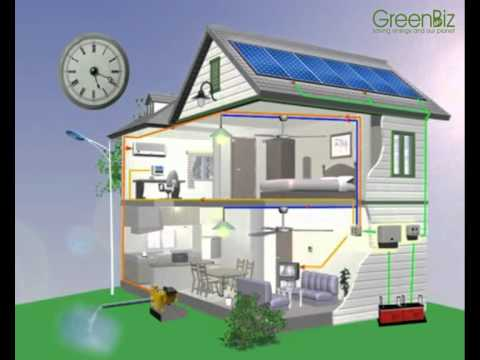 Working of solar power system by Greenbiz | Find how solar power system works