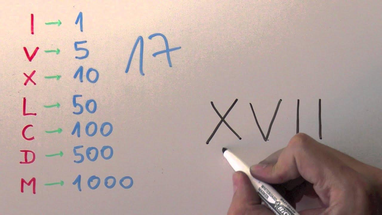 Como Se Escribe 17 Con Numeros Romanos Numero Diecisiete Xvii
