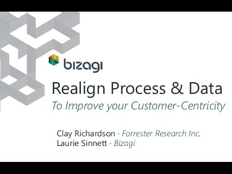 Re-align Process & Data To Improve Your Customer-Centricity