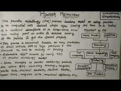 Powder Metallurgy Introduction Part-1 [Hindi]