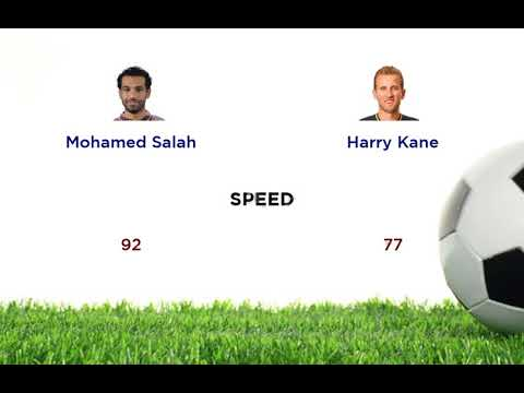 Mohamed Salah vs  Harry Kane