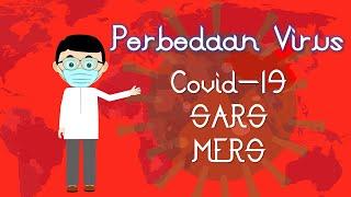 Lesson on Coronaviruses (SARS, MERS, COVID-19): Viral subtypes, Coronaviruses are a family of RNA vi.