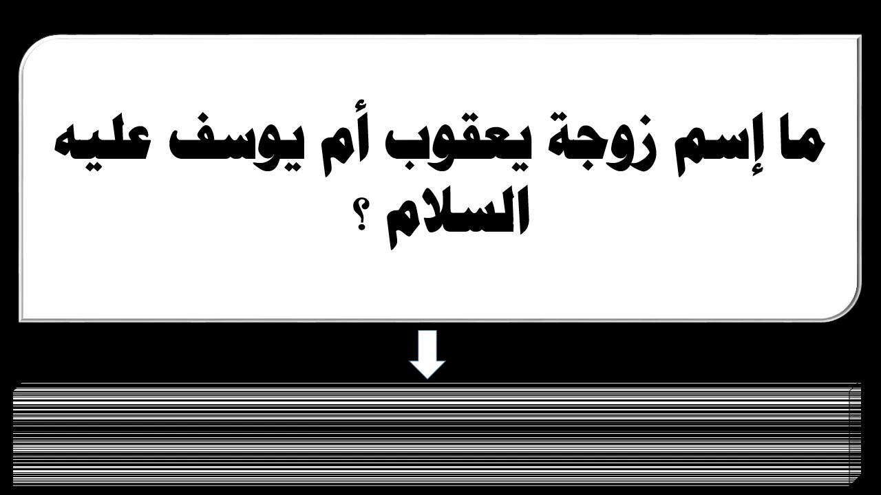 ما إسم زوجة يعقوب أم يوسف عليه السلام Youtube
