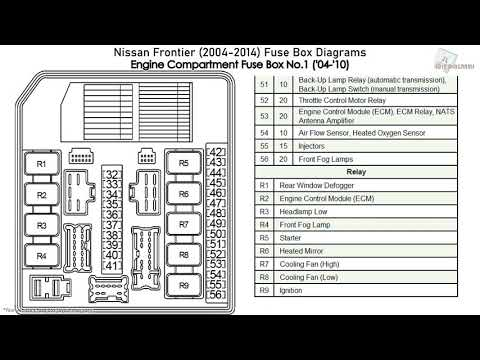 Nissan Frontier (2004-2014) Fuse Box Diagrams - YouTube YouTube