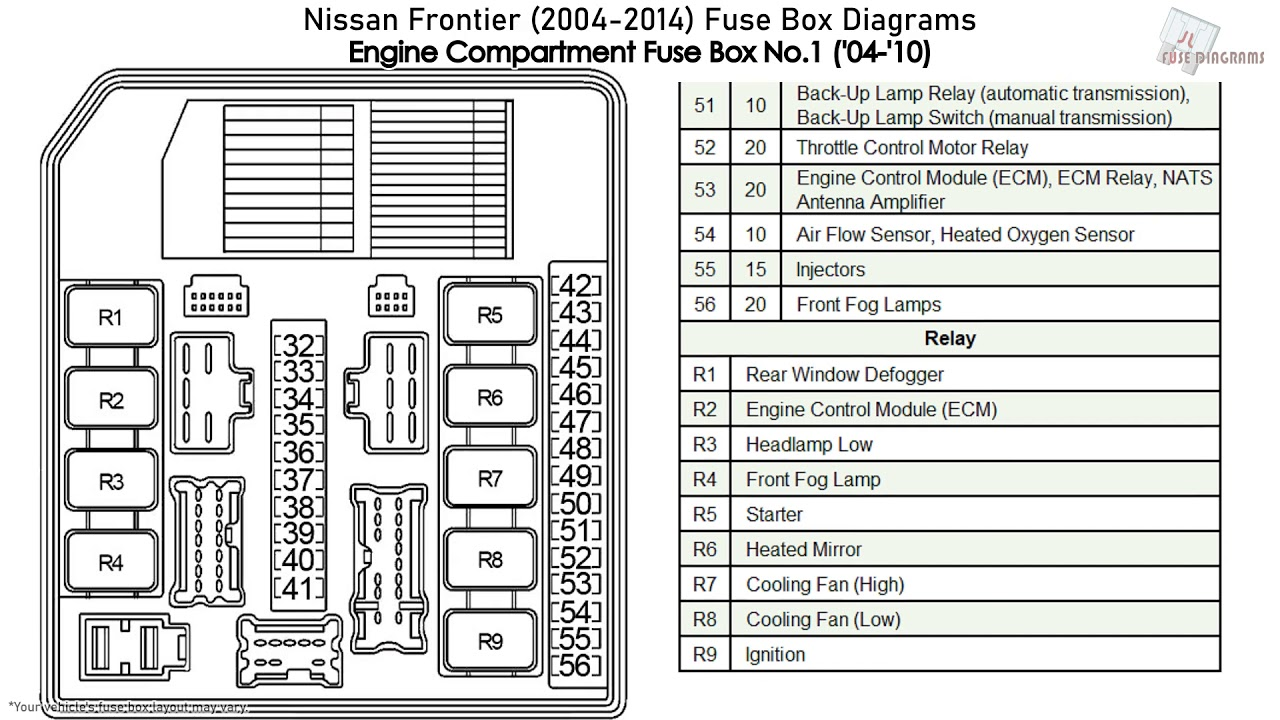 Nissan Frontier  2004-2014  Fuse Box Diagrams