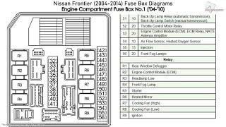 2014 Pathfinder Fuse Box - wiring diagram ground-where -  ground-where.ortopedicoplus.it | 2014 Pathfinder Fuse Box |  | ortopedicoplus.it